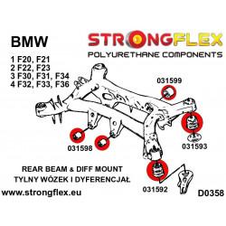 081543A: Front lower wishbone front bush SPORT