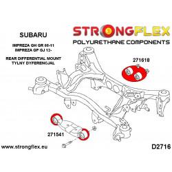 Buchsensatz Stabilisator und Koppelstange vorne/hinten SPORT