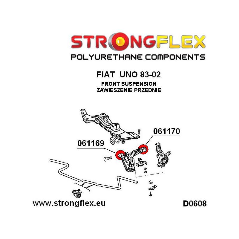 036119B: Zestaw tulei tylnego wózka
