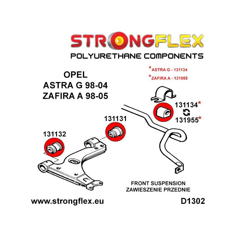 036232A: Zestaw niecentrycznych tulei wahaczy tylnych SPORT