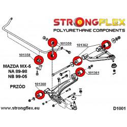 036047A: Front & rear suspension bush kit SPORT