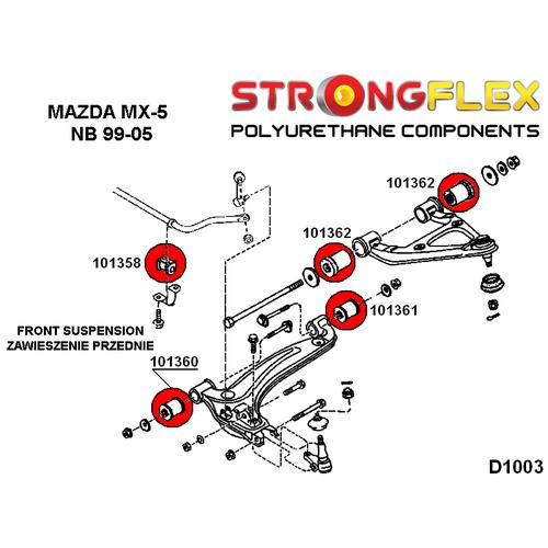 Mazda MX5 Rear suspension polyurethane bush kit polyurethane ...
